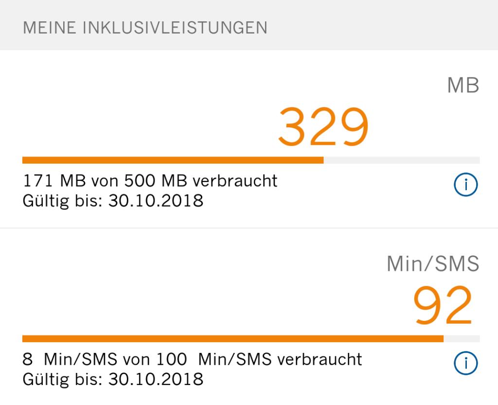 Screenshot vom verbrauchten Datenvolumen: noch 329MB verfügbar noch 93 Minuten Telefon.